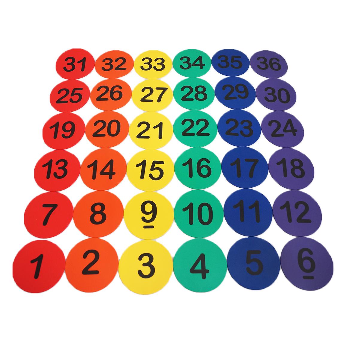 SYS244-1~36數字墊